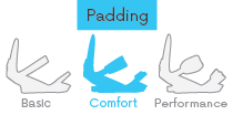 snowboardbindings-padding-comfort.png