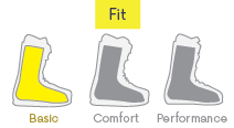 snowboardboots-fit-basic.png