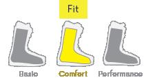 snowboardboots-fit-comfort.png