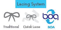 snowboardboots-lacingsystem-boa.png