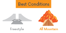 snowboards-bestconditions-allmountain.png