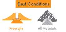 snowboards-bestconditions-freestyle.png