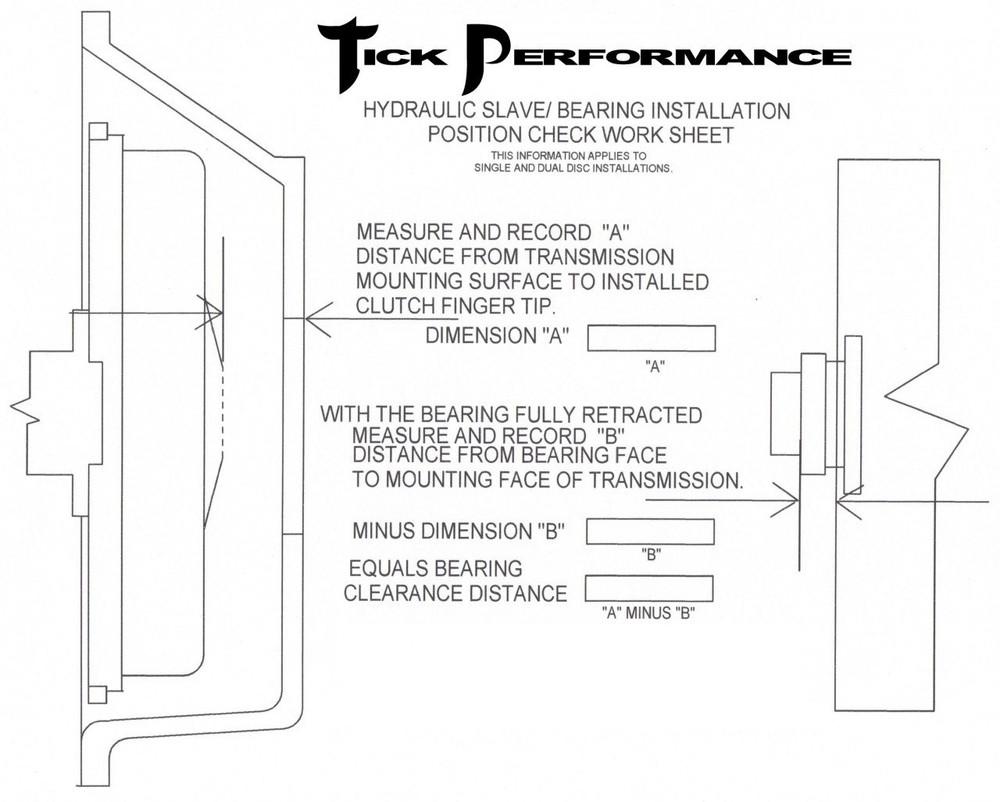 Tick Performance Slave Cylinder Shim Kit (3 Pack)