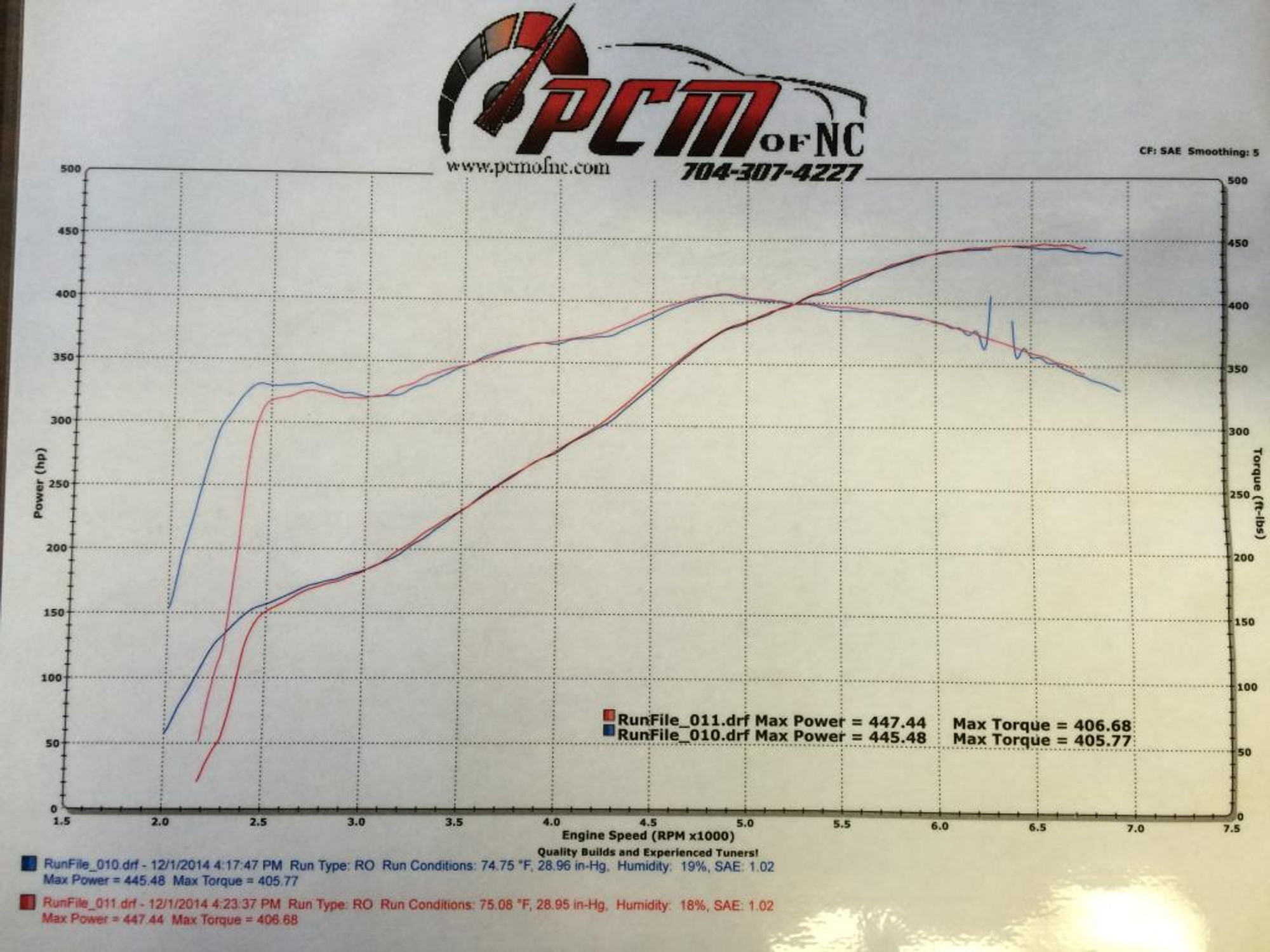 ... Tick Performance SNS torqueMAX Stage 3 Camshaft for LS1 & LS6 Engines  ...