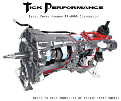 Tick Performance Level 4 Magnum TR-6060 Conversion (900RWTQ) for 98-02 Camaro & Firebird