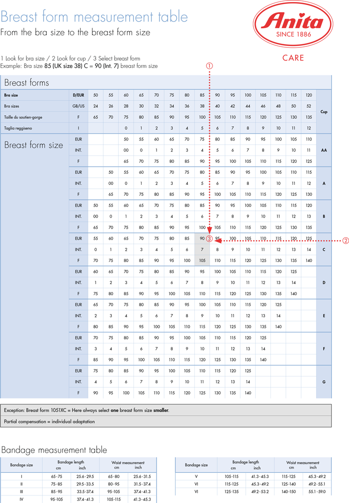 Anita breast form measuring table1