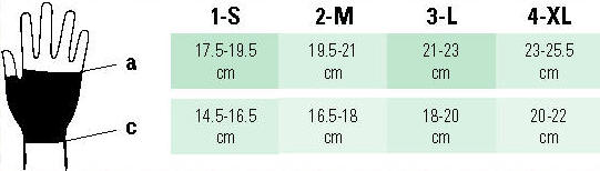 juzo-ac-gauntlet-size-chart.jpg