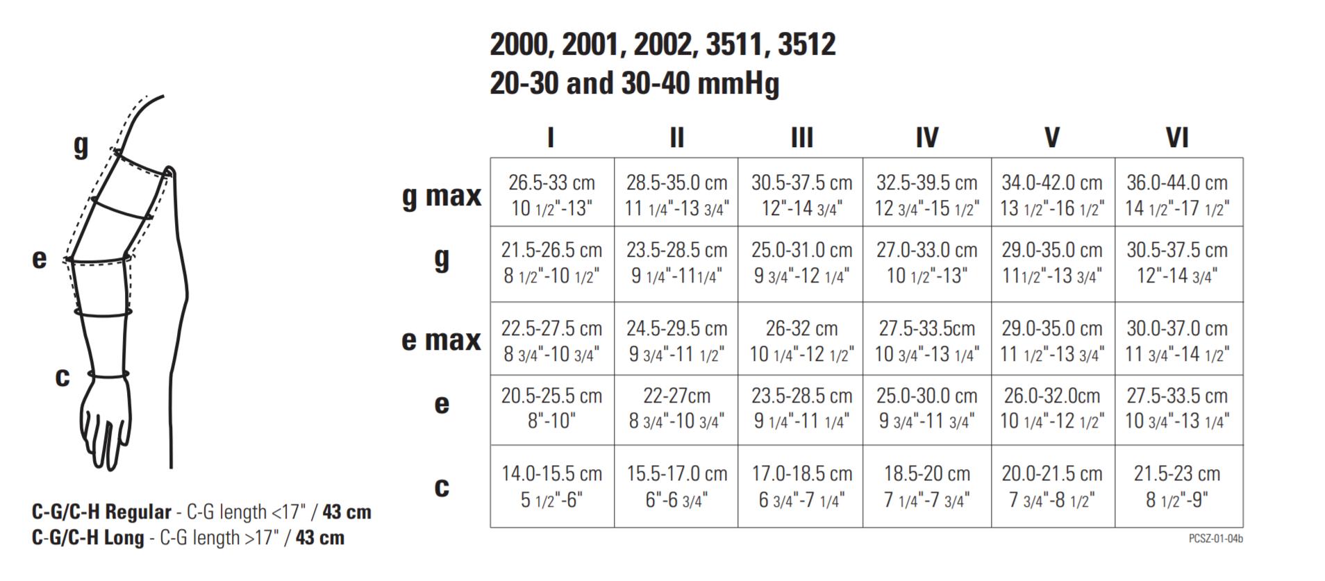 juzo-size-chart.png