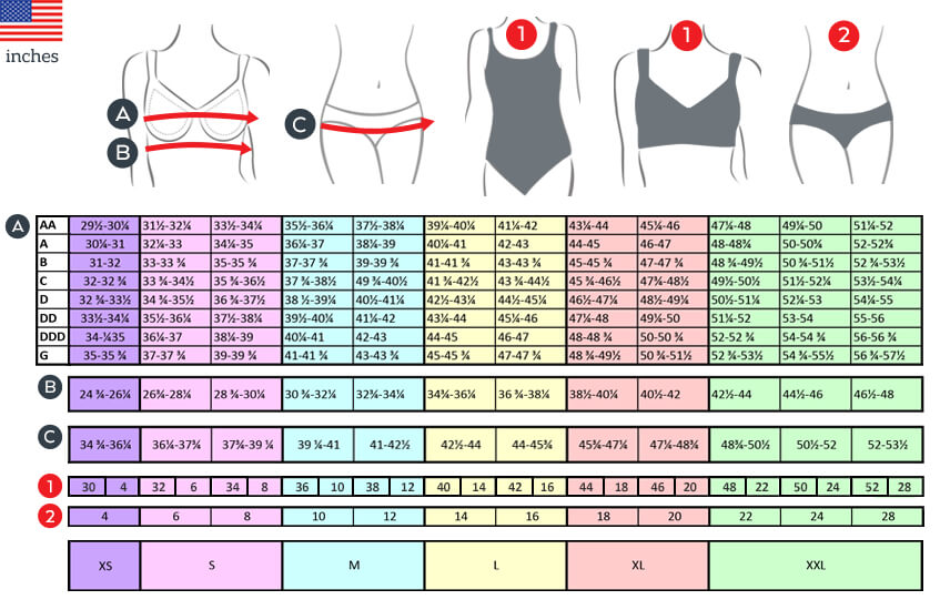 How to find the right bra size mastectomyshop com