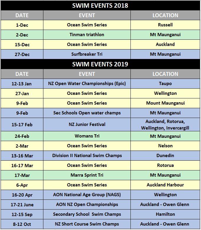 swim-events-2018-19.jpg