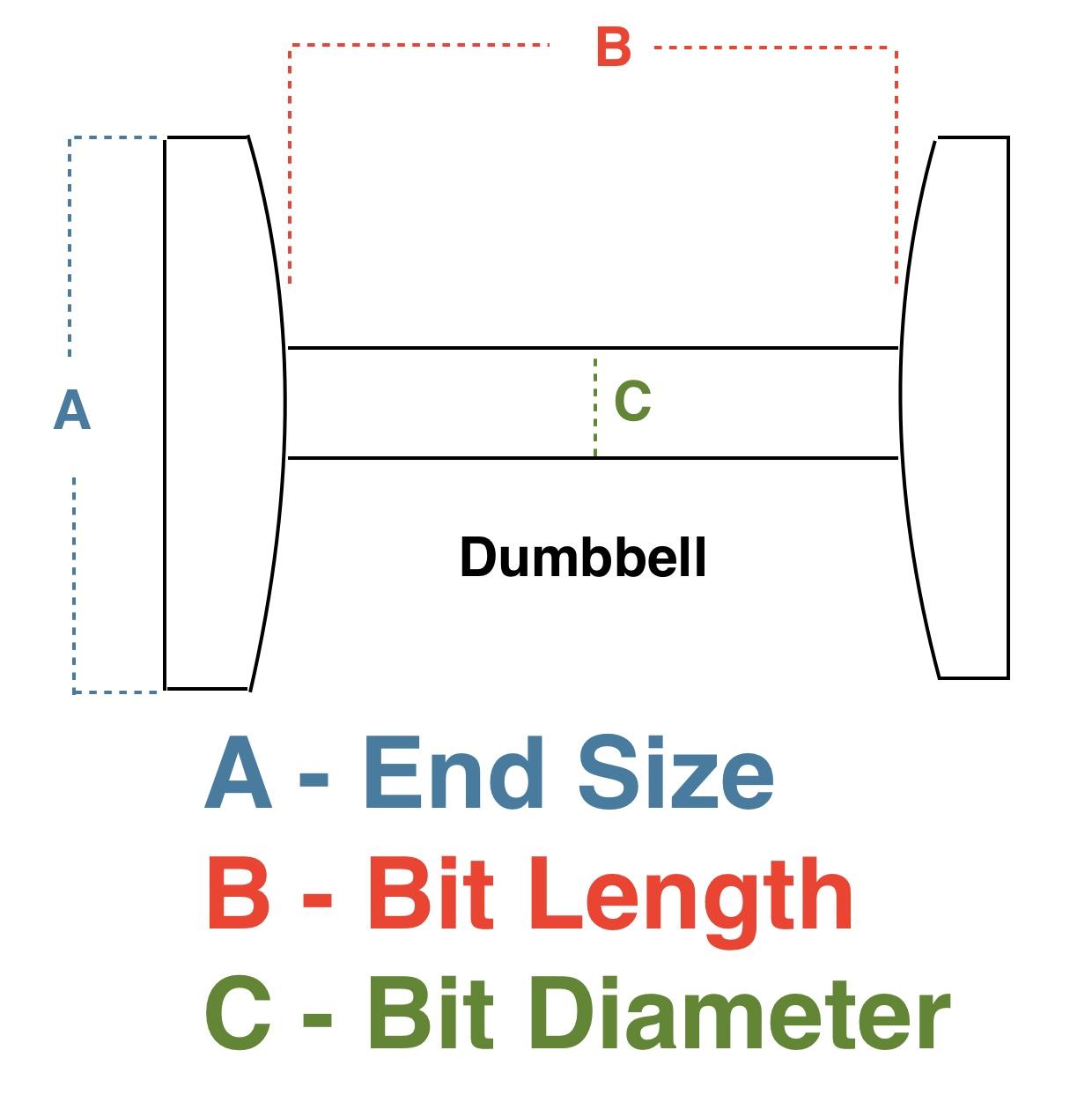 dumbbell-measuring-diagram.jpeg