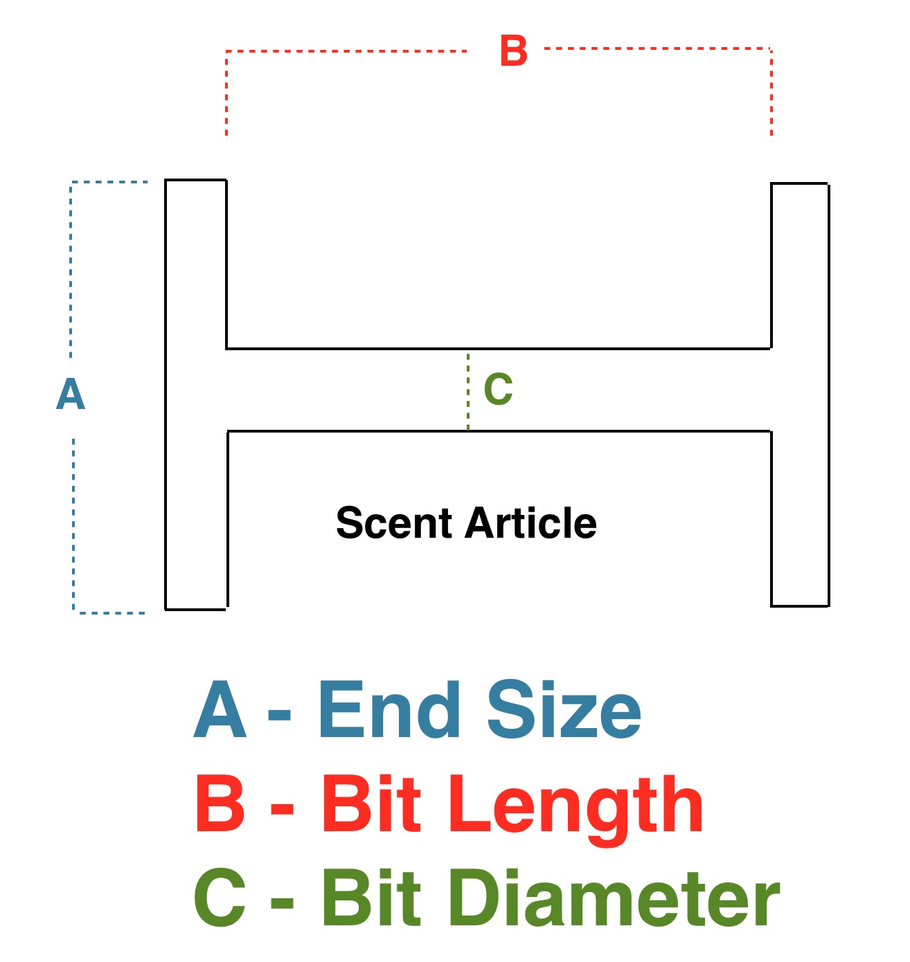scent-articles-size.jpeg
