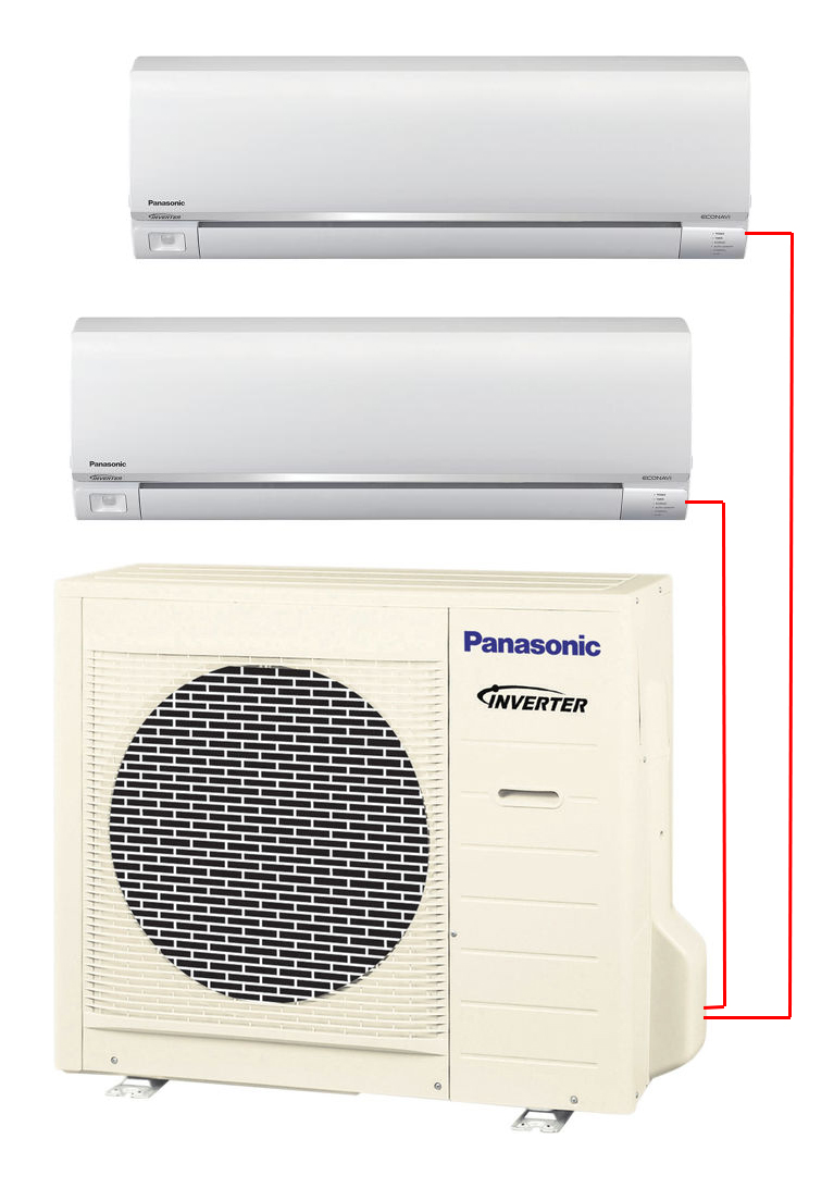 Panasonic 2 Zone System