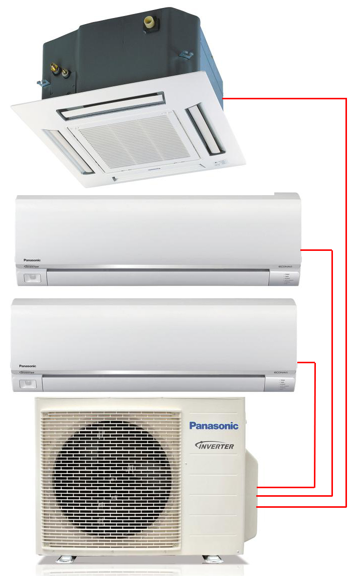 Panasonic 3 Zone System