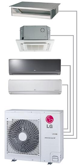 LG 4 Zone System