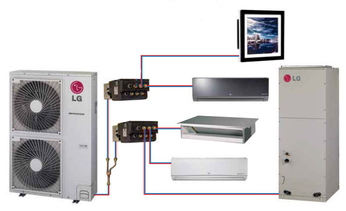 Lg Lmu360hhv 36000 Btu Five Zone Mini Split System