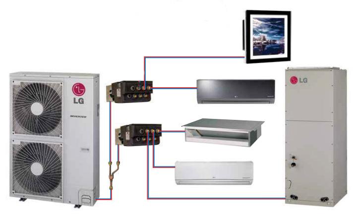 LG 5 Zone System