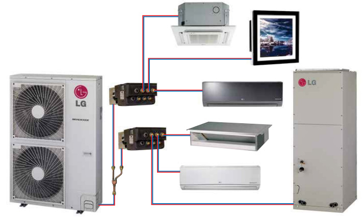 LG 6 Zone System