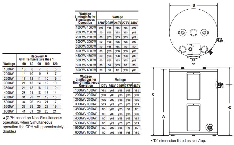 on wiring diagram dford white water heater