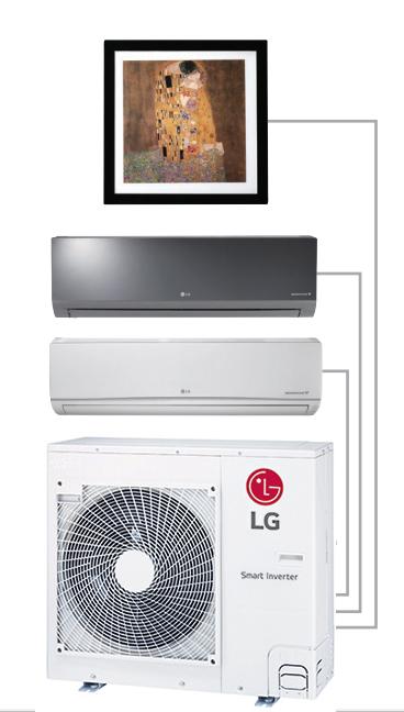 LG 3 Zone System