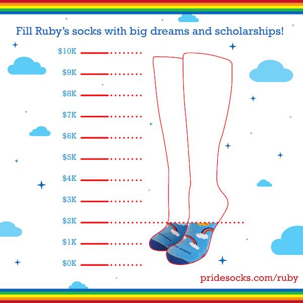 rubys-rainbow-pride-socks-sock-meter.jpg