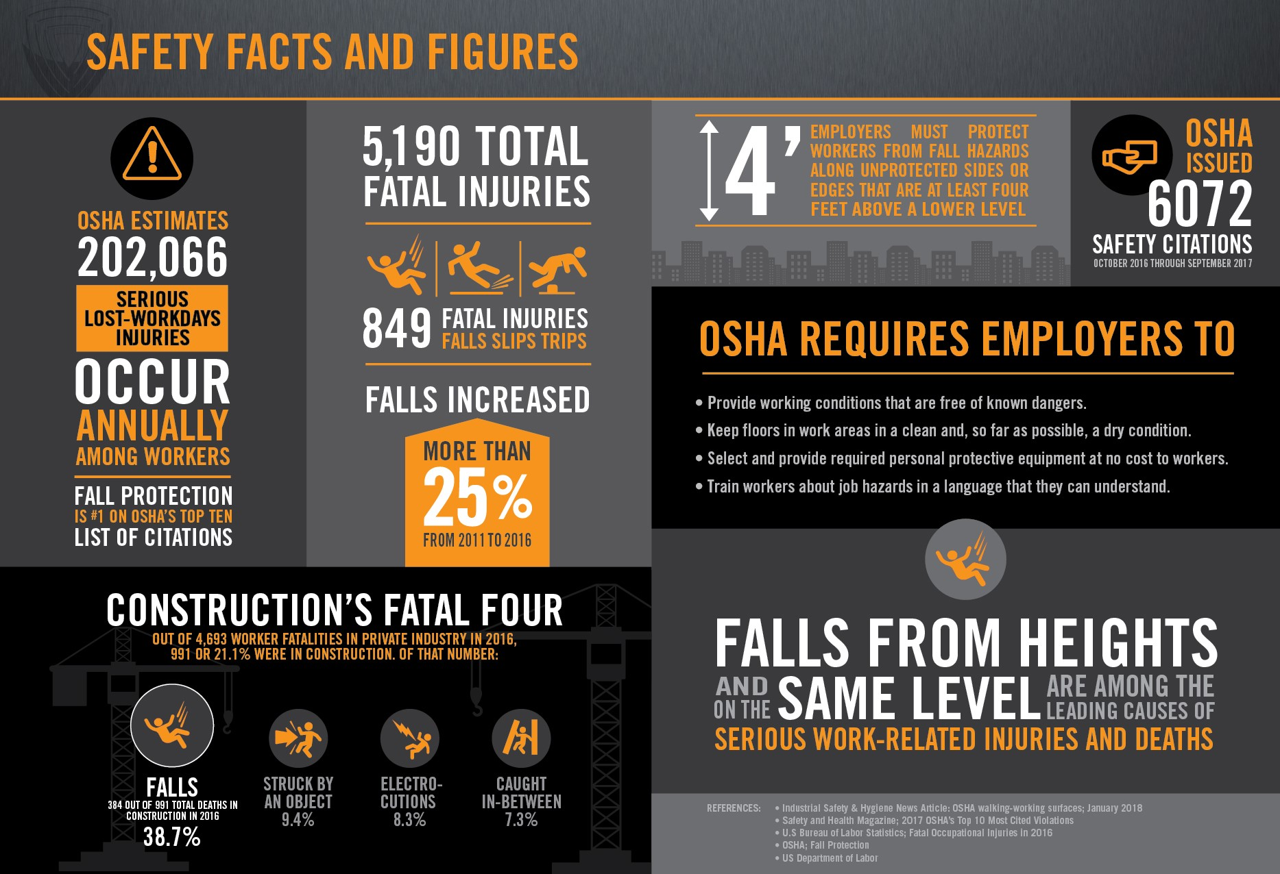 fall-stats-infographic-horizontal.jpg