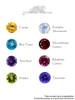 Gemstone Options Chart