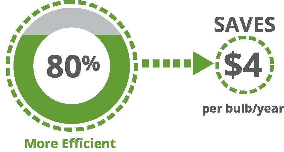 l405cdl27k-energy-savings.png