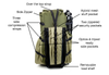 Seek Outside Peregrine 3500 Hunting Backpack Details