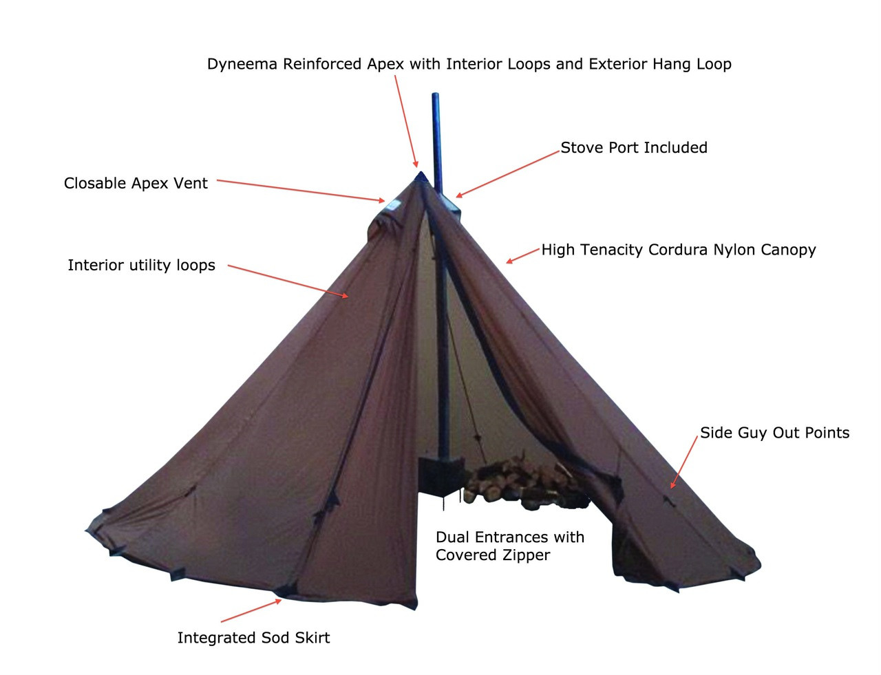 8 person tipi feature diagram  sc 1 st  Seek Outside & 8 Person Ultralight Tipi Wood Stove Combo
