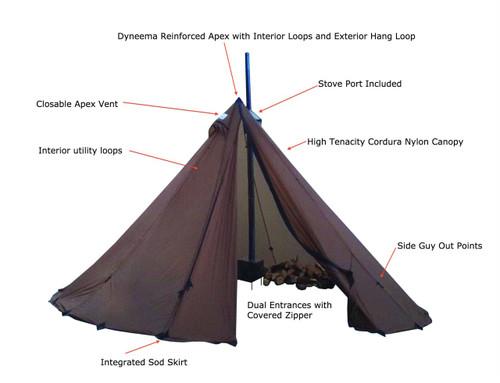 Sawtooth Kifaru Intl  sc 1 st  Best Tent 2018 & Lightweight Hot Tent Stove - Best Tent 2018