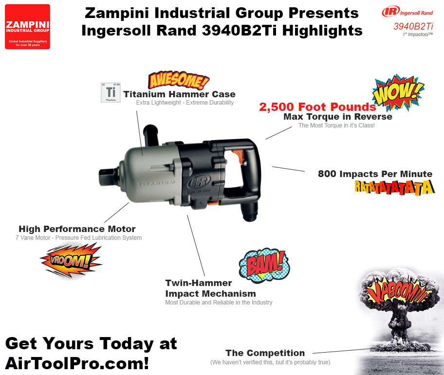 Feature highlights of the Ingersoll Rand 3940B2Ti by Zampini Industrial Group