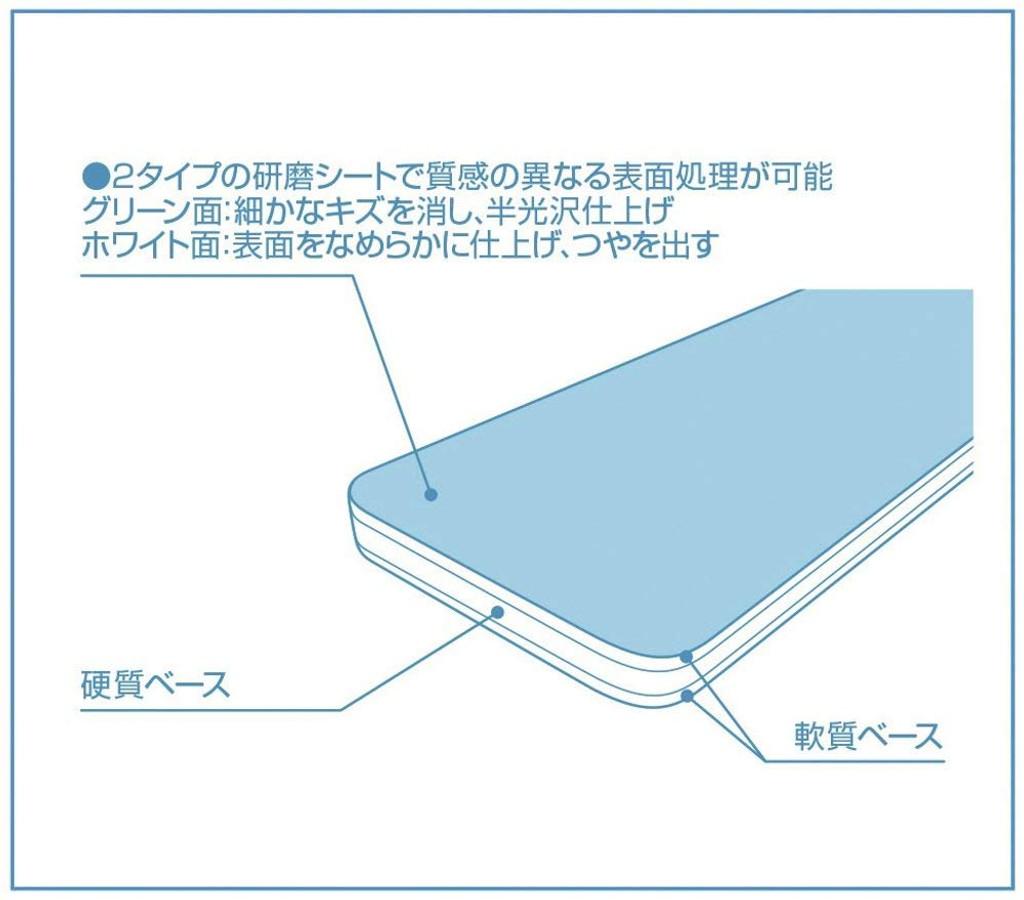 Wave Materials HT601 File Stick / Finish (2 pcs.)