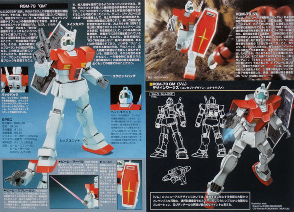 Bandai HGUC 020 Gundam RGM-79 GM MASS PRODUCTIVE  1/144 Scale Kit