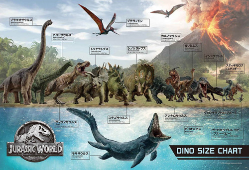 Epoch Jigsaw Puzzle 26-294s Jurassic World Dino Size Chart (300 Pieces)