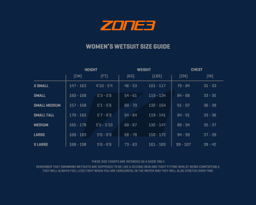 Zone3 - Advance Wetsuit - Women's - 2018 - Ex-Rental 1 Hire