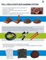 Full Circle Dustless Sanding System Brochure