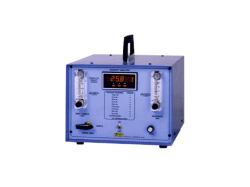 Thermco Gas Mix Analyzer Model 6900