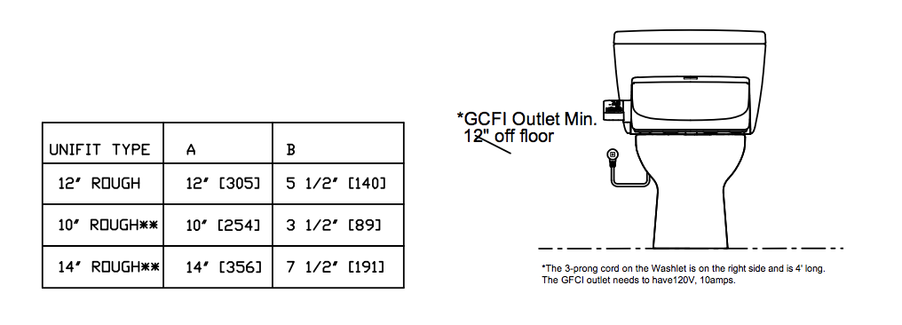 carlyle-ii-1g-washlet-c100-universal-height-one-piece-toilet-1.0-gpf-diagram-3.png