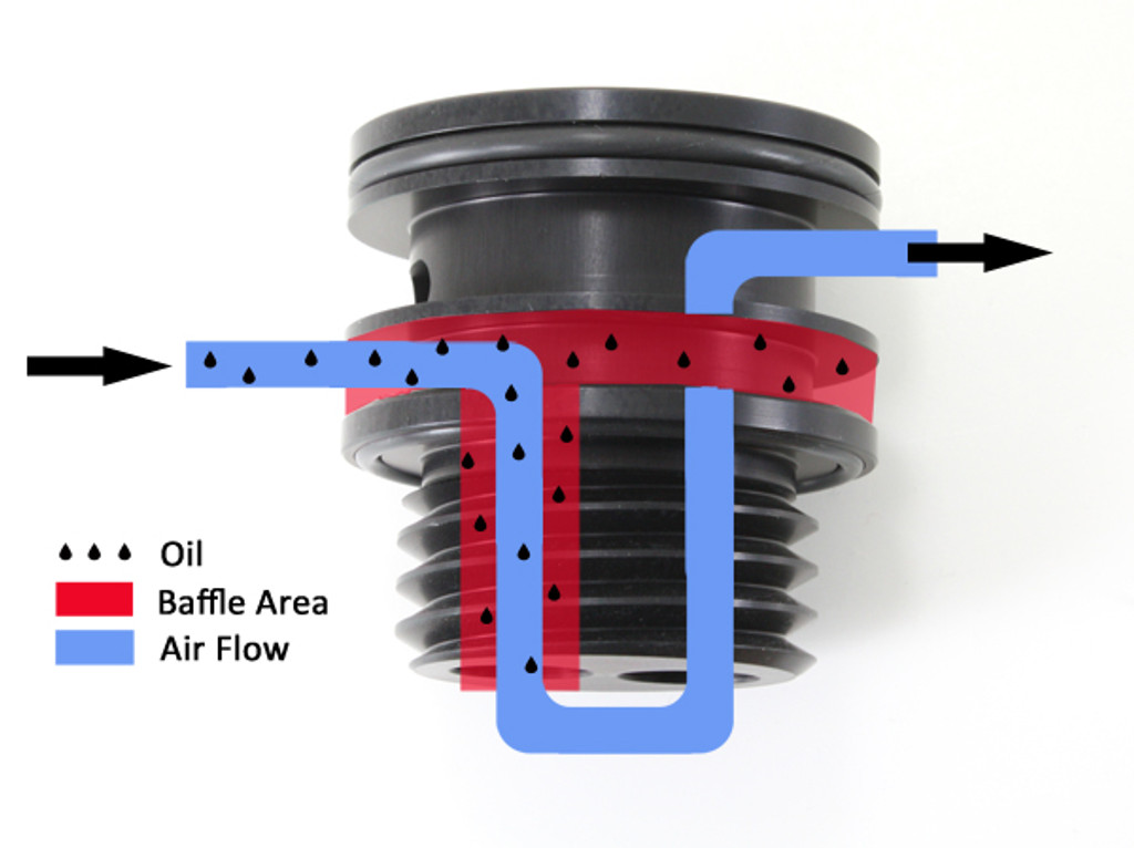 Air  Oil Separator - Wrx  Sti  Lgt  Fxt