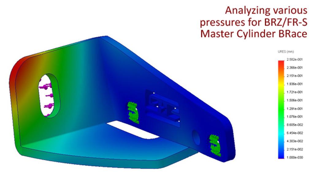 GrimmSpeed BRZ/FR-S Master Cylinder Brace Engineering Data