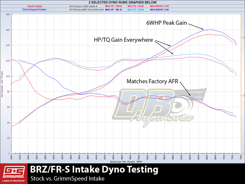 Cold Air Intake - 2013+ BRZ/FRS