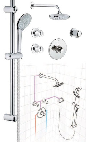 Grohe 117169 Basic THM Dual Function Shower Kit with Valve Trim Shower Head & Hand Shower