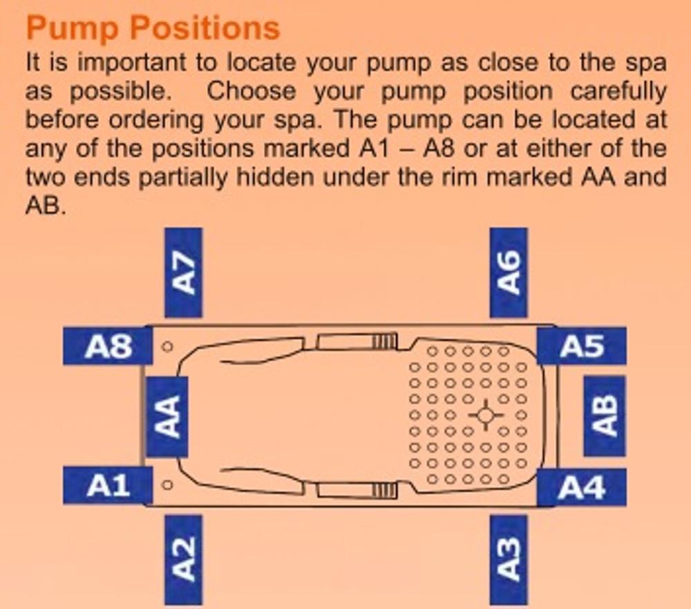 Rectangular Alpha Spa Bath Tub