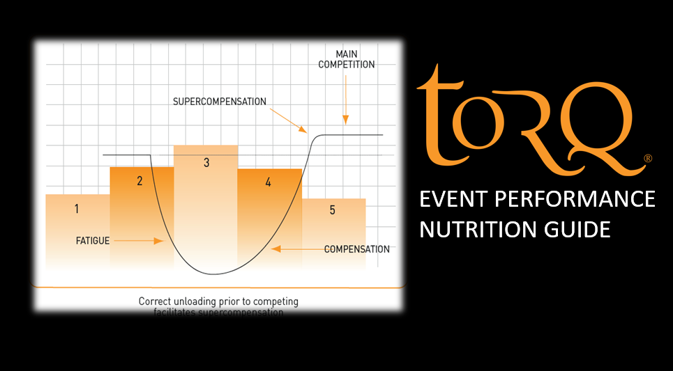 TORQ Event Nutrition & Training Guide