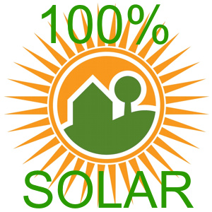 Souvenir and gift business operating off of 100% solar engery. Owned and operated by CitySouvenirs.com