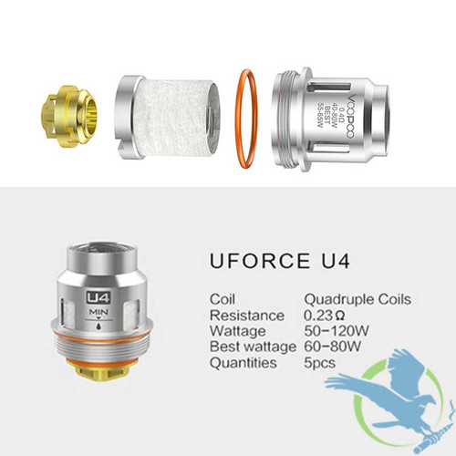 Image result for voopoo uforce coils U4