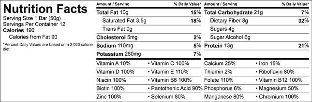 Dark Chocolate Hazelnut Nutrional Facts