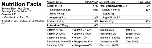 Dark Chocolate Peanut Butter Cup Nutritional Facts