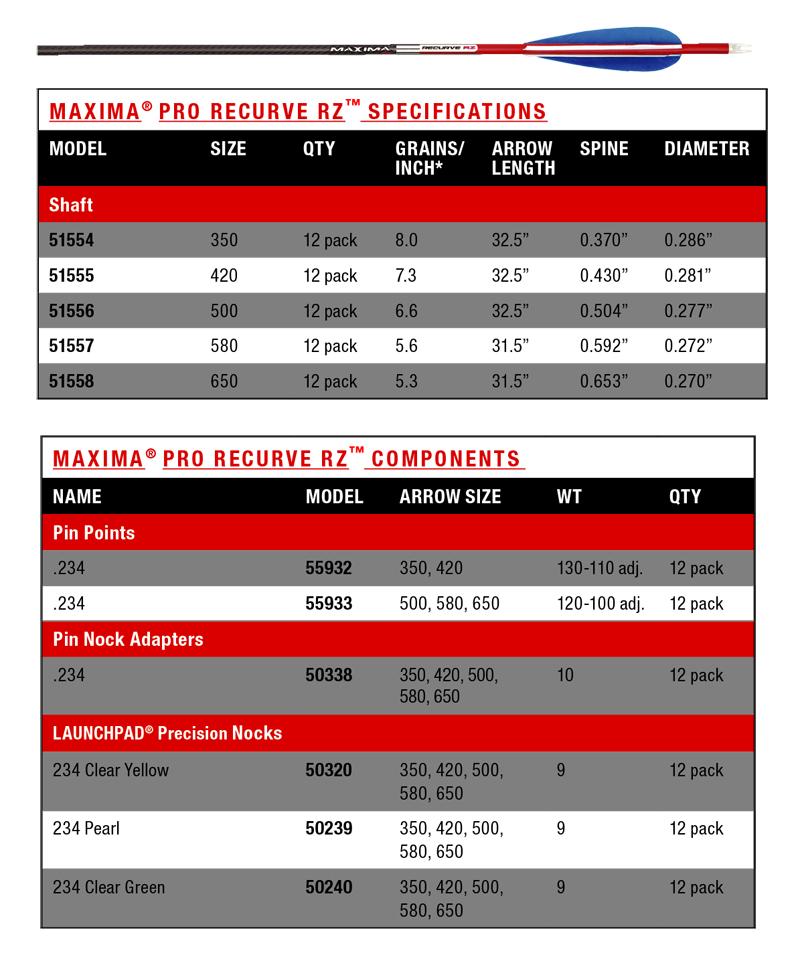 cx-maxima-pro-recurve-rz-target-chart.jpg
